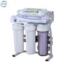 برند های معتبر دستگاه تصفیه آب