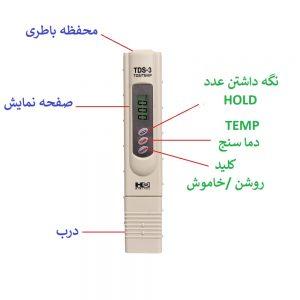 TDS- سختی سنج آب طرز کار با دستگاه سختی سنج اب