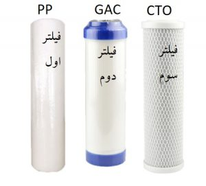 فیلتر-دستگاه تصفیه آب نیمه صنعتی