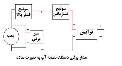 نقشه-برق-دستگاه تصفیه-آب-خانگی
